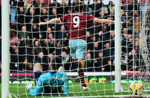 West Ham-boss: S�lger ikke Carroll i januar
